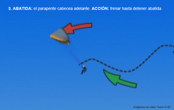 cursillo-plegadas-parapente-zero-gravity-3