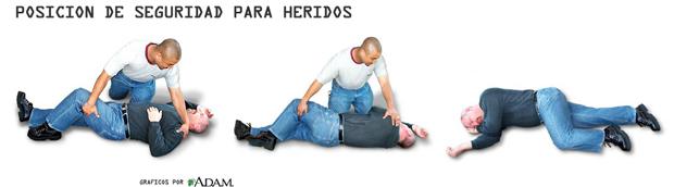 posicion-seguridad-heridos-parapente